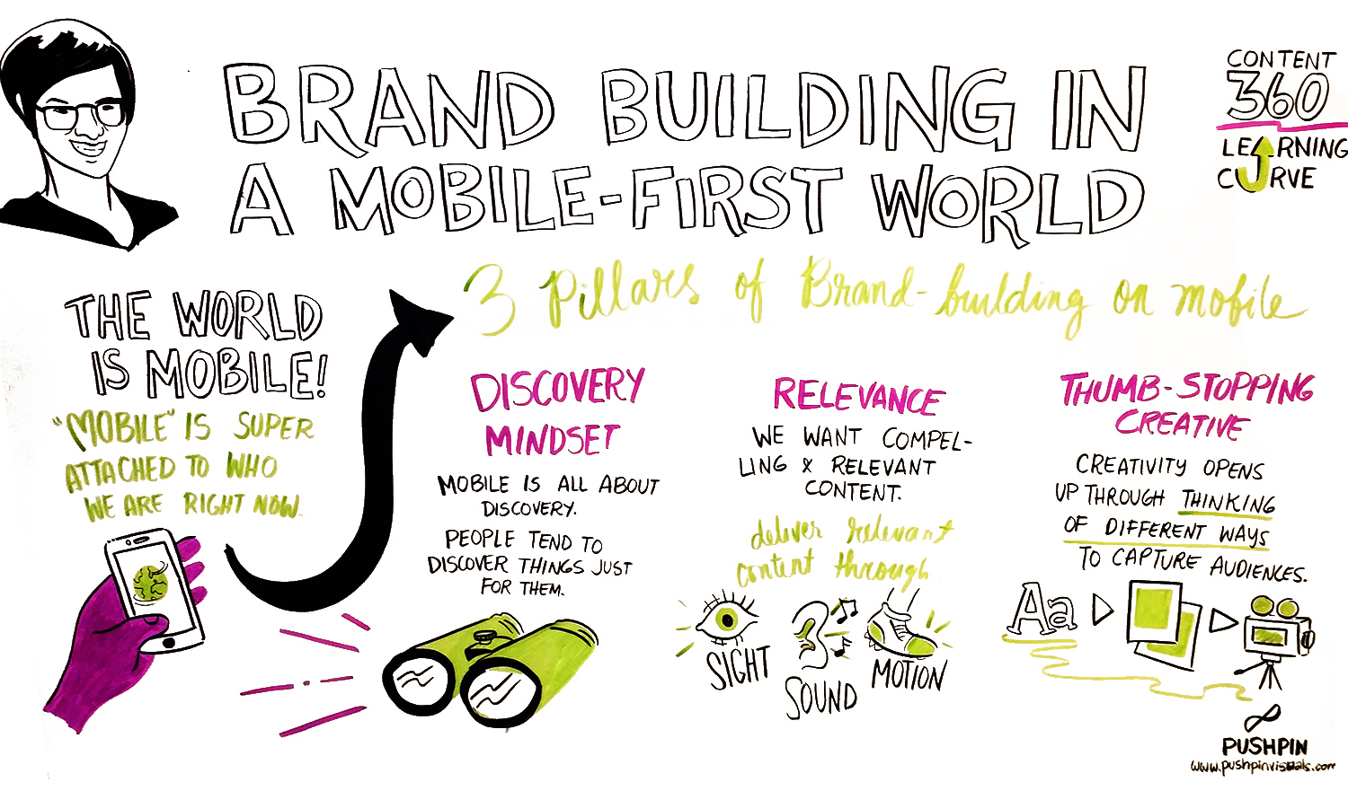 Brand-Building-in-a-Mobile-First-World