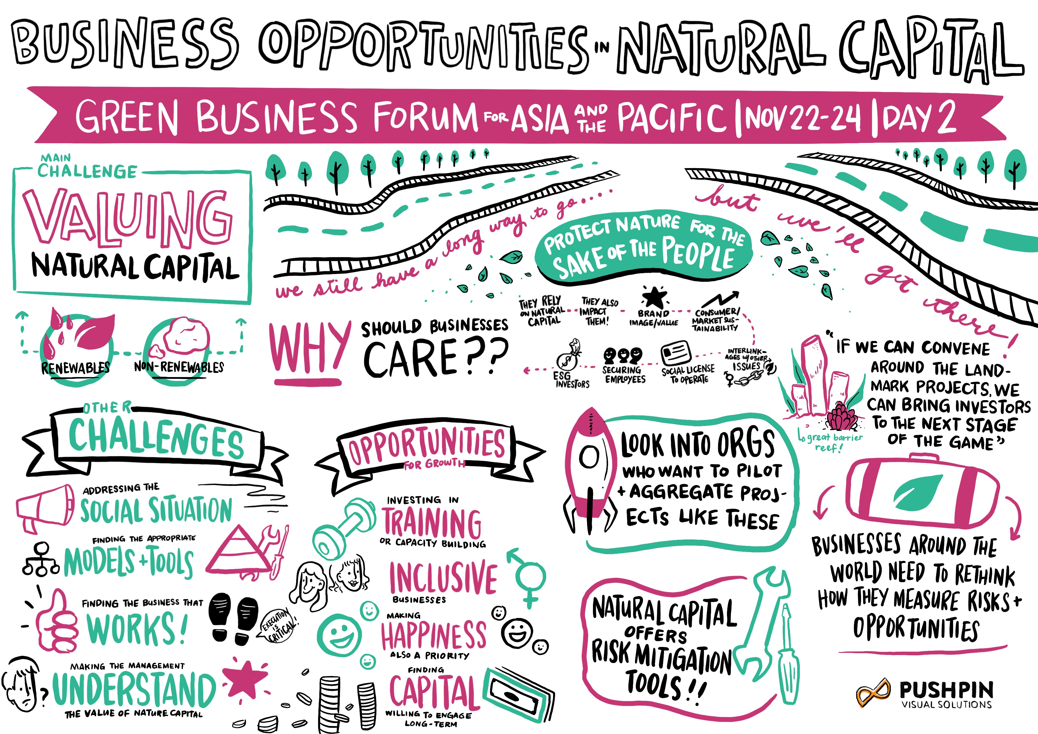 Business_Opportunities_in_Natural_Capital