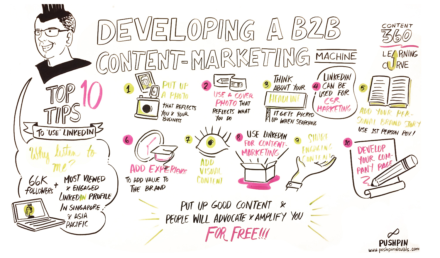 Developing-a-B2b-Content-Marketing-Machine