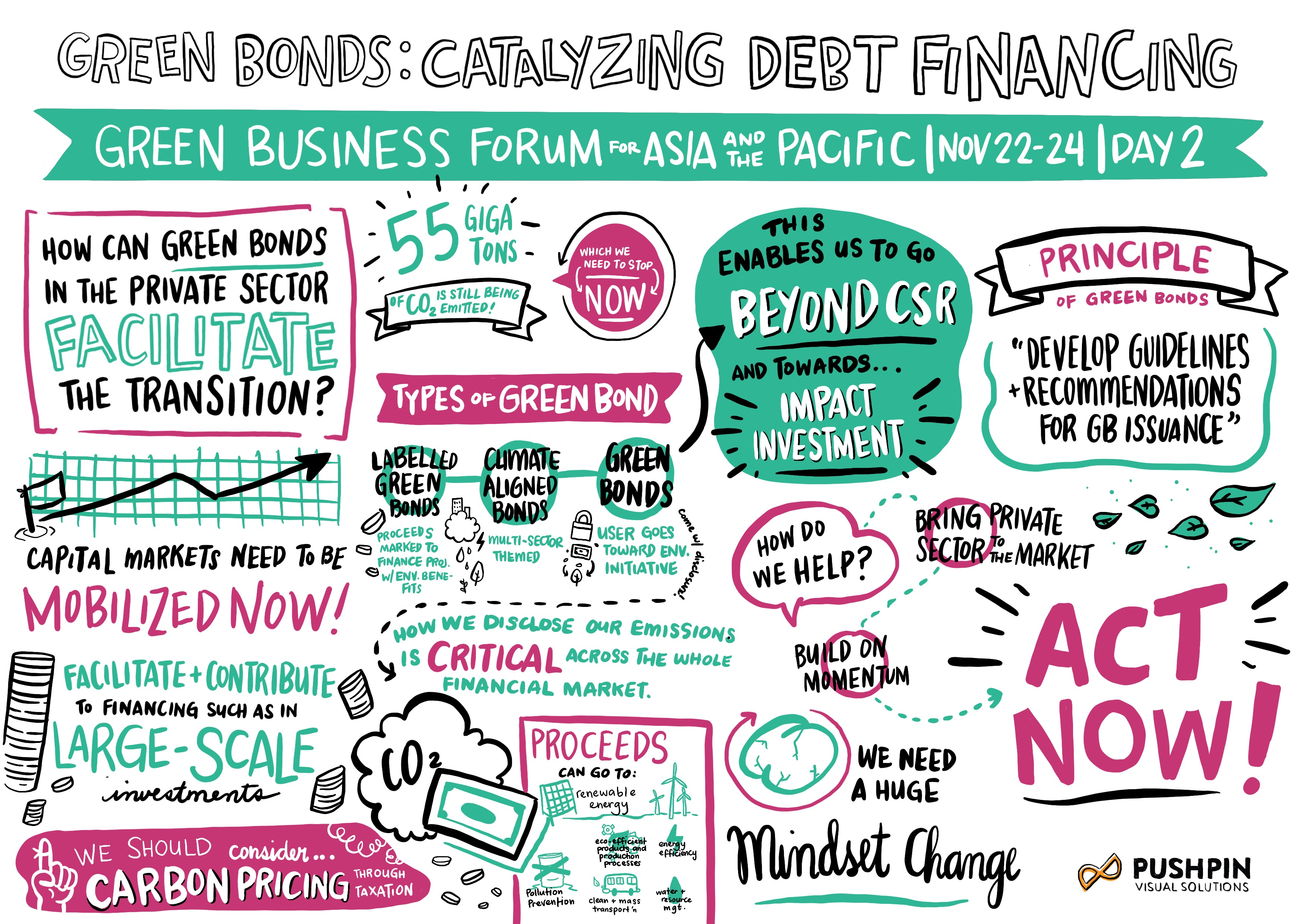 Green_Bonds_Catalyzing_Debt_Financing