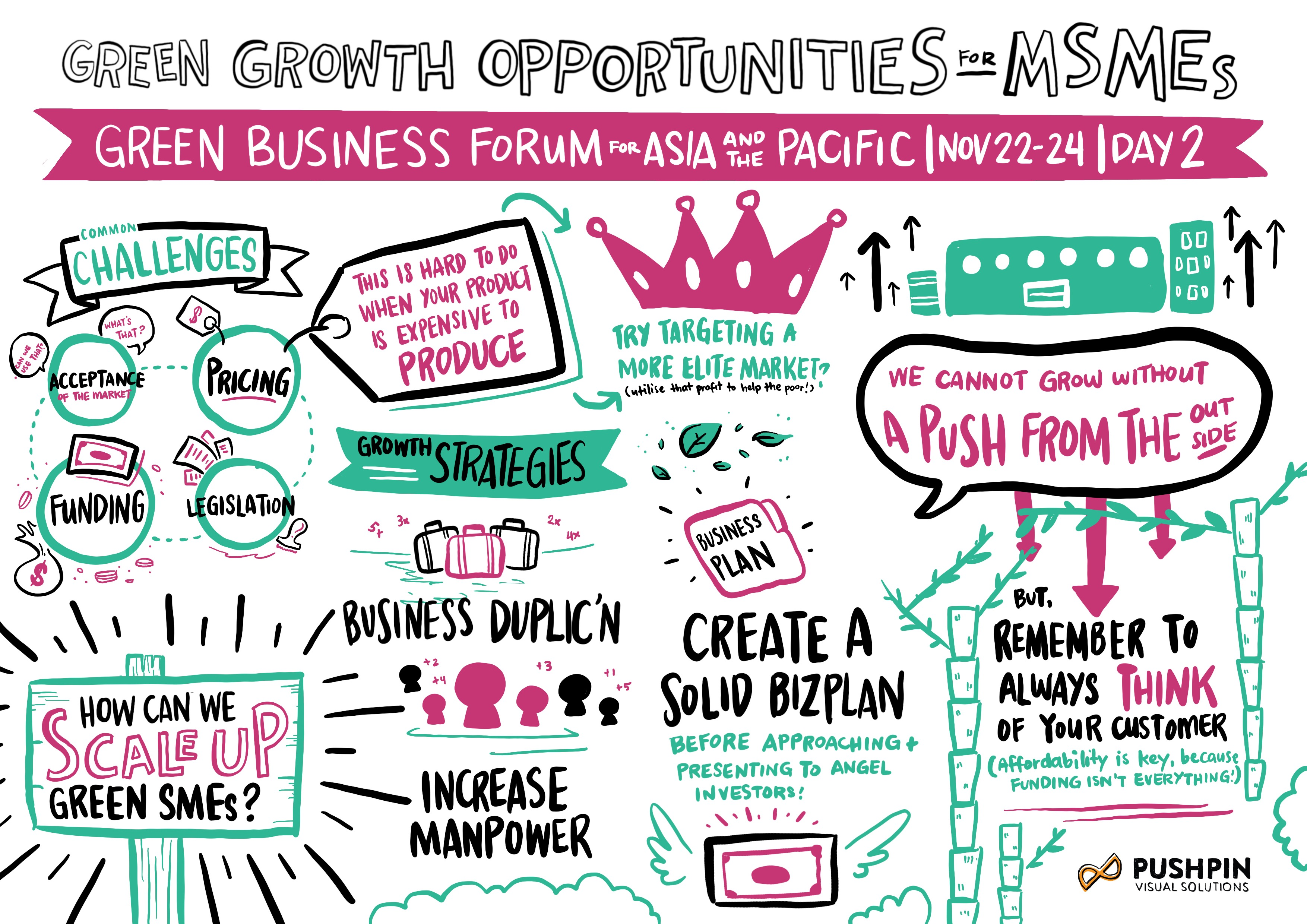 Green_Growth_Opportunities_in_MSMEs