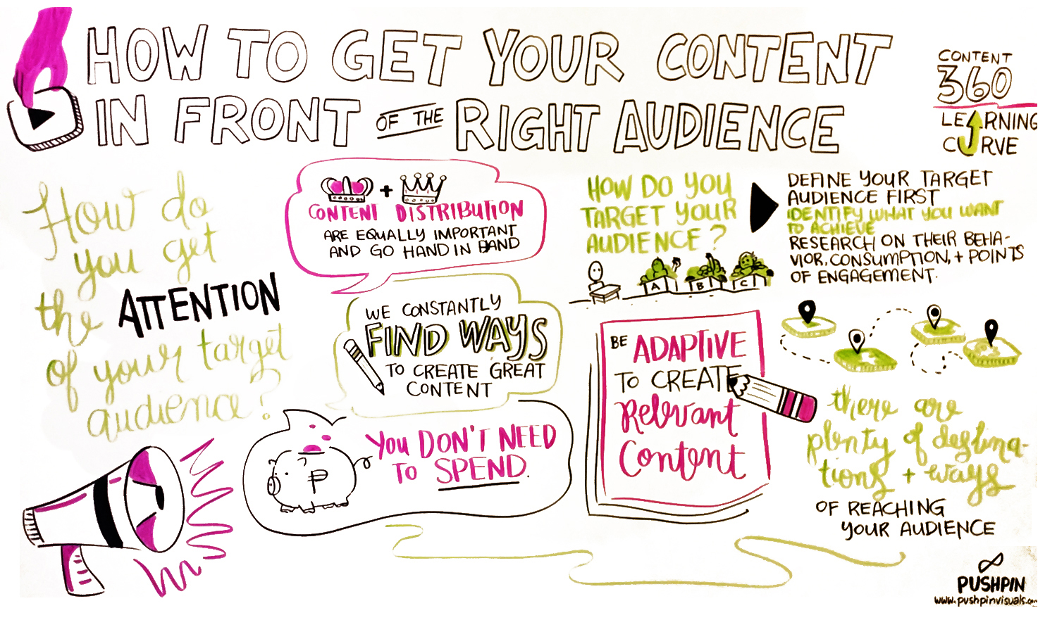 How-to-Get-Your-Content-in-Front-of-the-Right-Audience