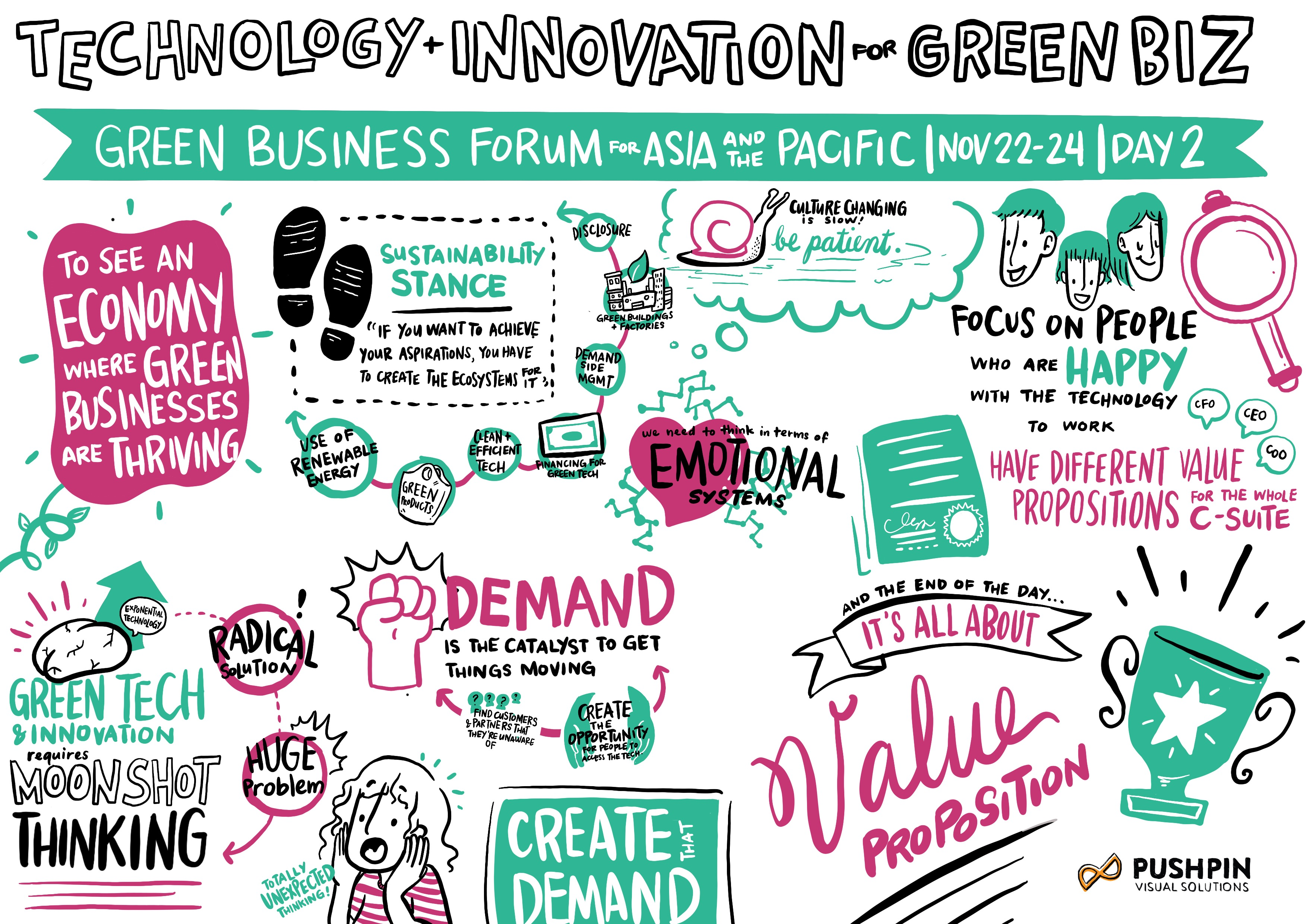 Technology_and_Innovation_for_Green_Business