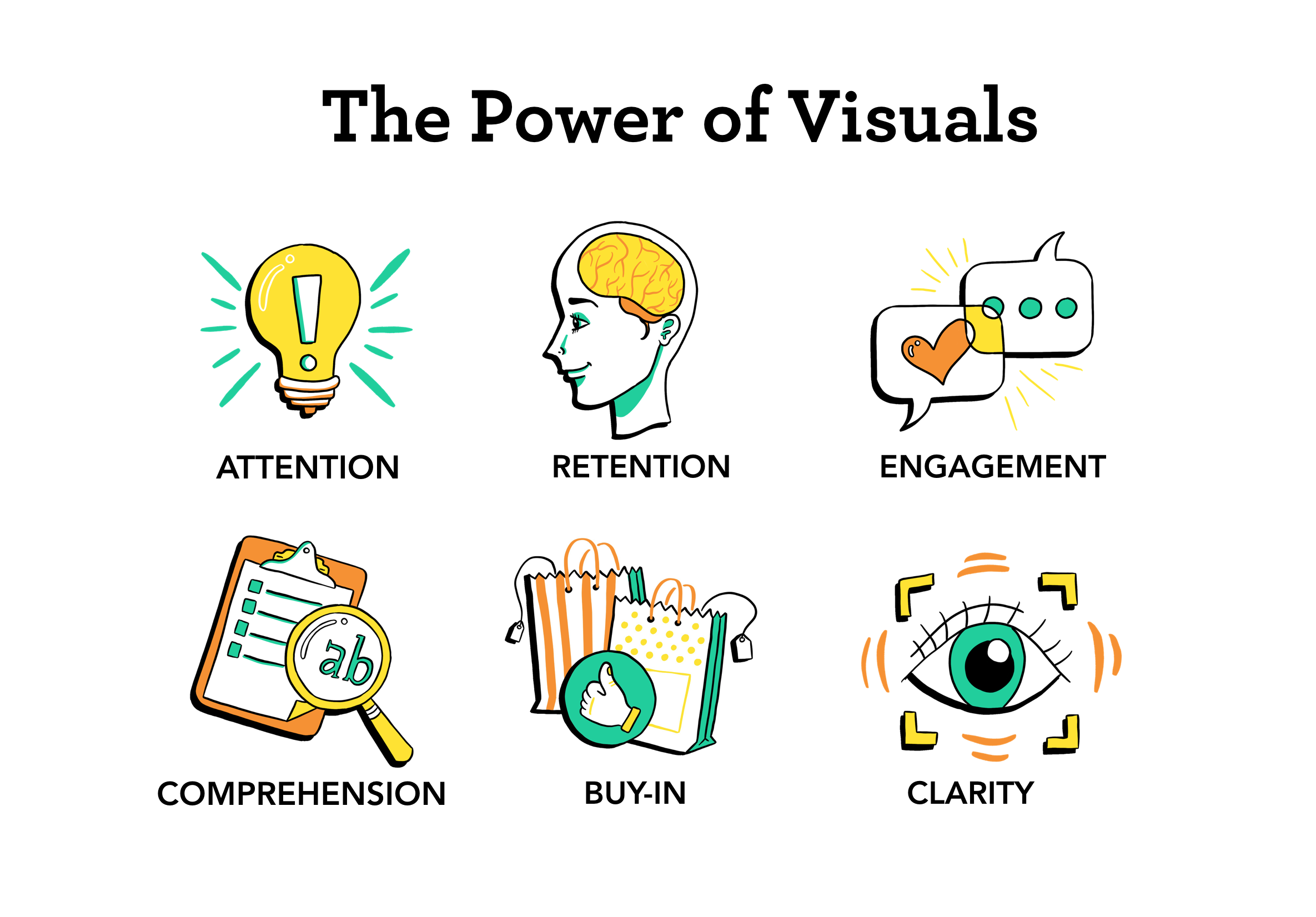 the art and science of powerful presentations pushpin visual solutions